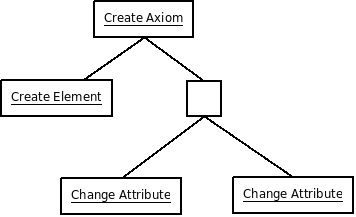 Create axiom.png